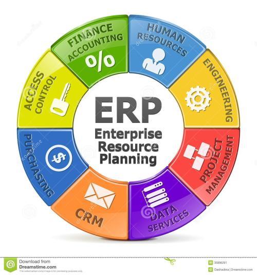 淡谈工业4.0下的企业ERP软件是未路穷途还是柳暗花明